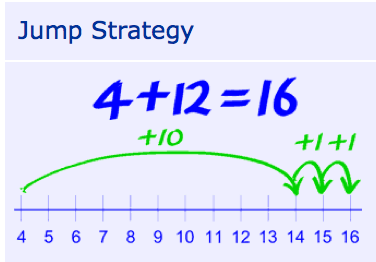 Jump Add strategy
